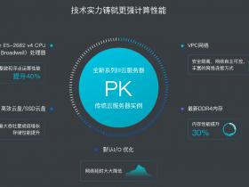 阿里云系列Ⅲ高性能服务器2折起最低只要330元/年