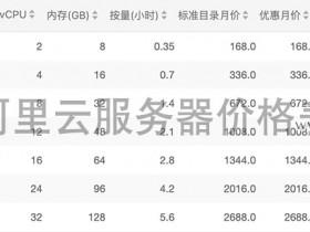 阿里云服务器租用价格表计费标准(2020更新)