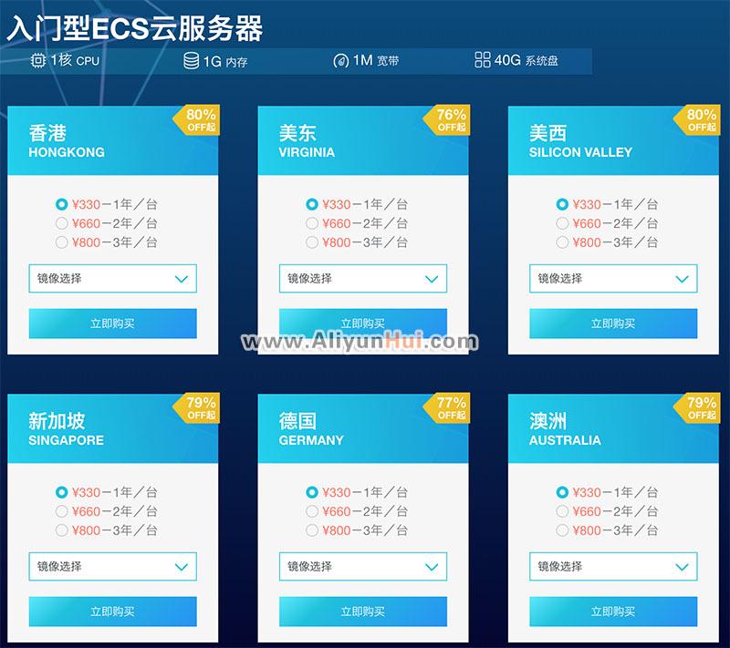 阿里云国外(海外地域)及香港服务器2折起-阿里云惠网