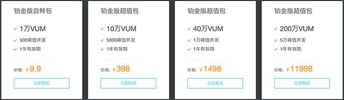 阿里云性能测试PTS铂金版尝鲜包¥9.9元优惠