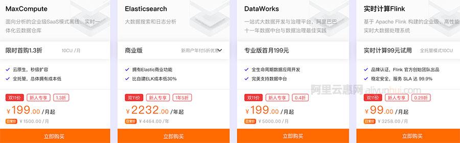 阿里云大数据MaxCompute/Elasticsearch DataWorks/Flink优惠活动
